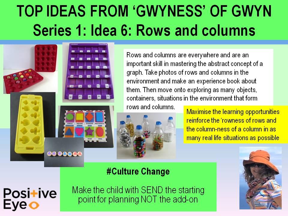 Positive Eye idea 6 rows and columns